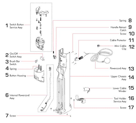 Dyson's innovative cyclonic vacuum schematic