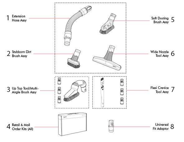 dyson v6 motorhead parts list bruin blog. Black Bedroom Furniture Sets. Home Design Ideas