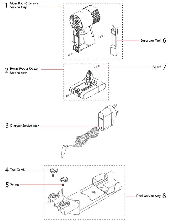 Dyson Dc72 Handheld Vacuum Cleaner