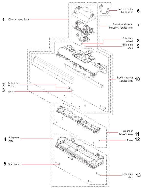 dyson motors service